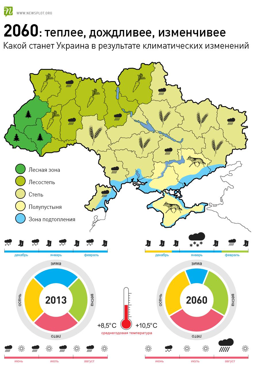 Изменение климата: Какой станет Украина в 2060?