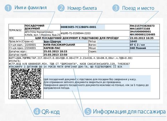 Электронные билеты теперь можно купить не только на сайте Укрзализныци!