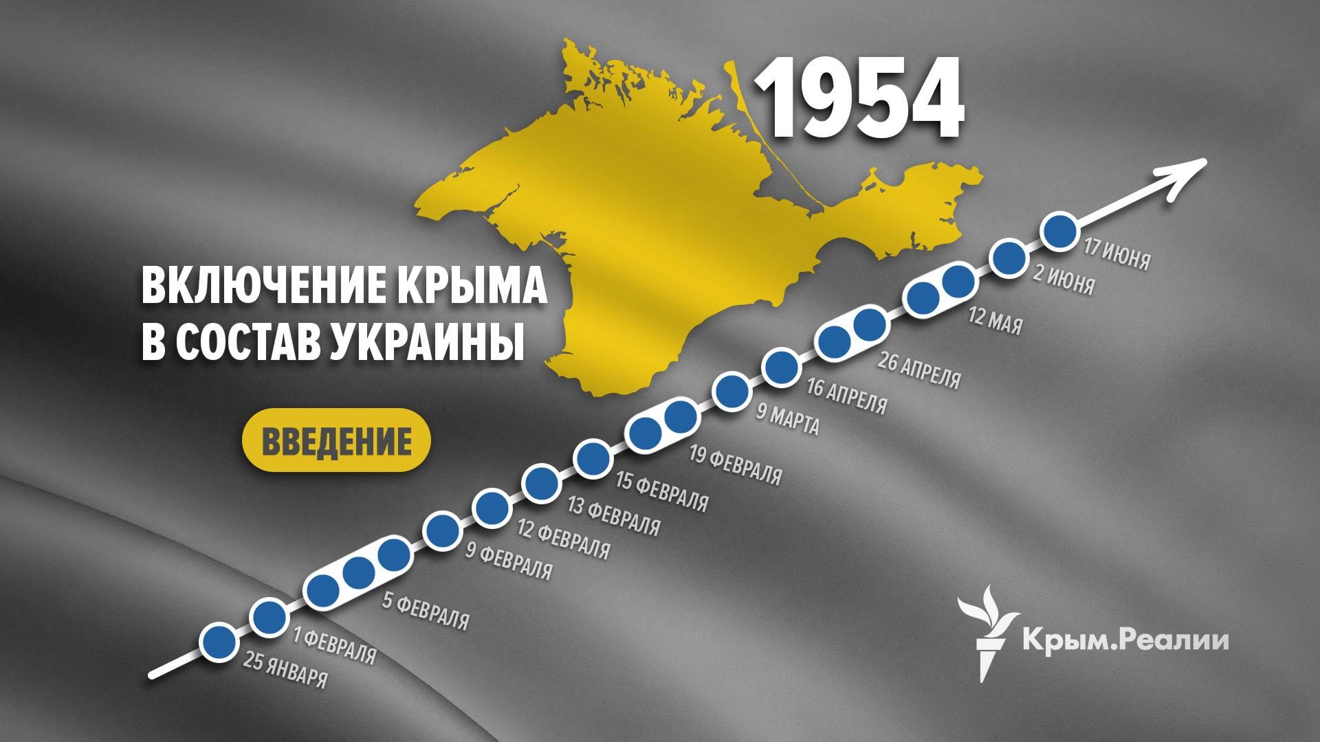 Как это было: Хронология передачи Крыма в состав Украины в 1954 году