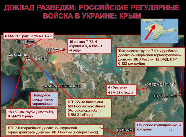 Обнародован состав российской группировки, воюющей против Украины