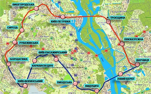 Киева. Схема маршрута