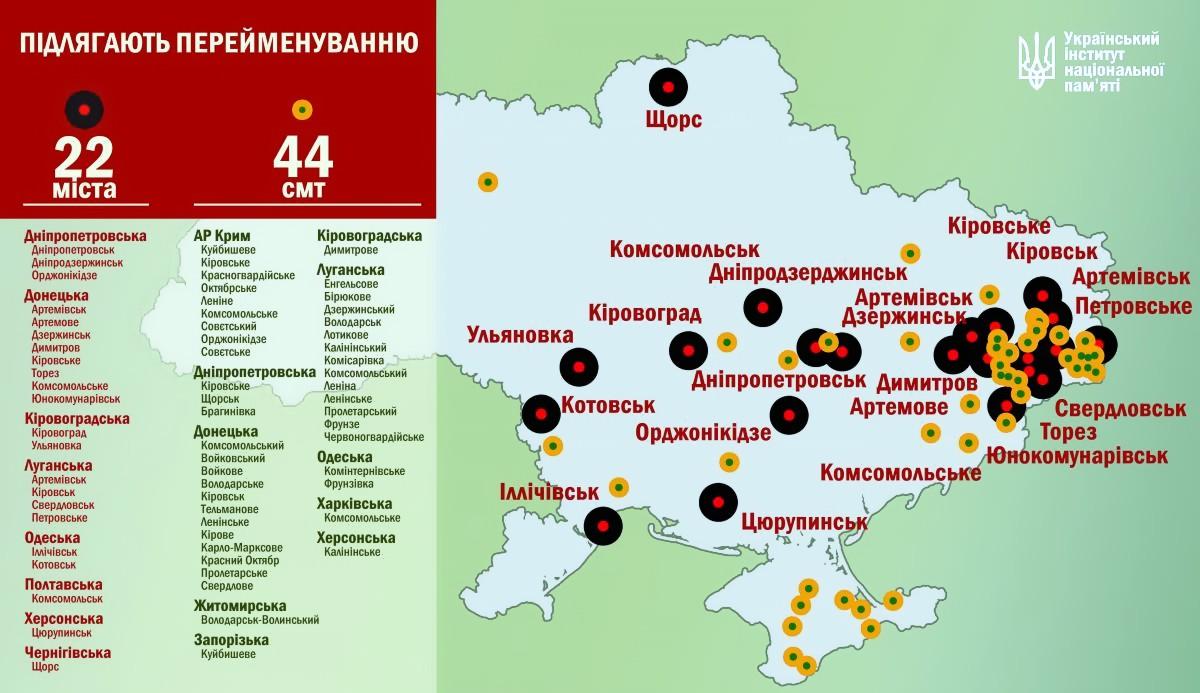 В рамках декоммунизации в Украине переименуют 22 города и 44 поселка