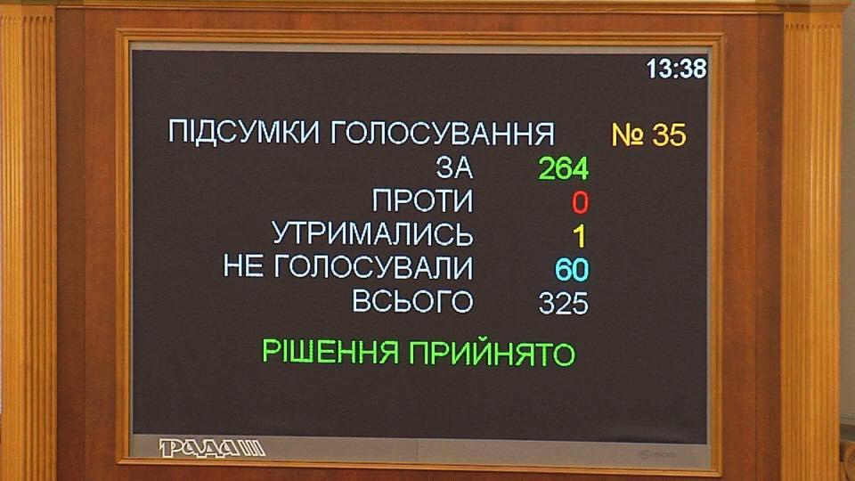 Верховная Рада не признает выборы в Госдуму РФ