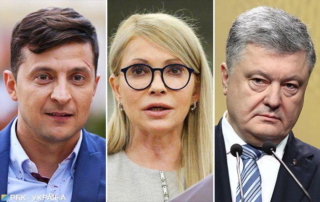 Названа тройка лидеров президентской гонки — соцопрос