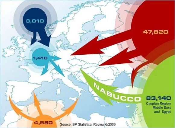 СМИ: Европа намерена заменить российский газ иранским