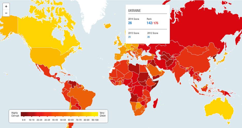 Украина продолжает оставаться самой коррумпированной страной Европы